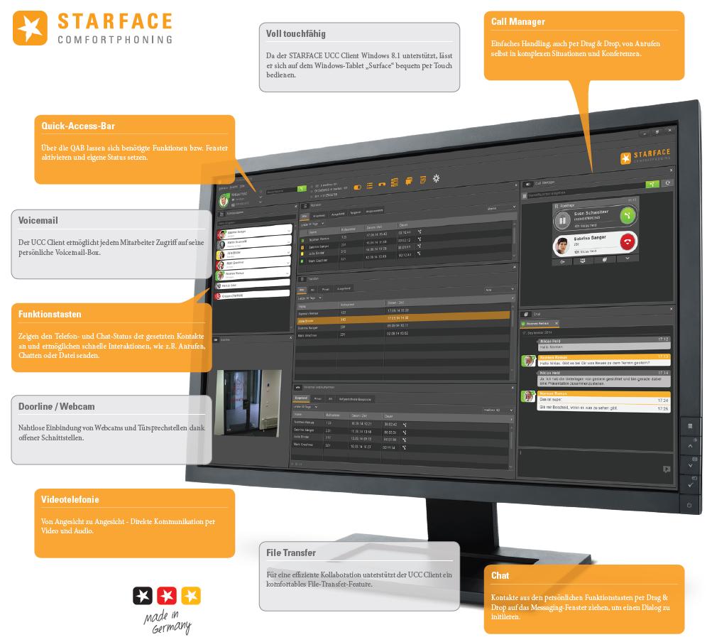 Starface Telefonanlage mit 5 Benutzer